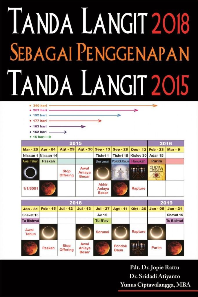 TandaLangit2018Cover